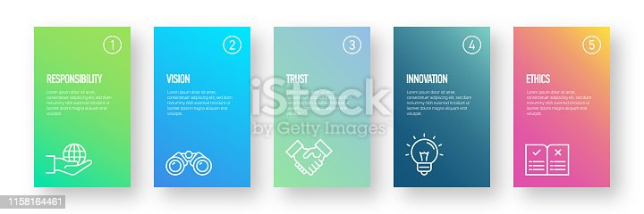 Core Values Infographic Design Template with Icons and 5 Options or Steps for Process diagram, Presentations, Workflow Layout, Banner, Flowchart, Infographic.