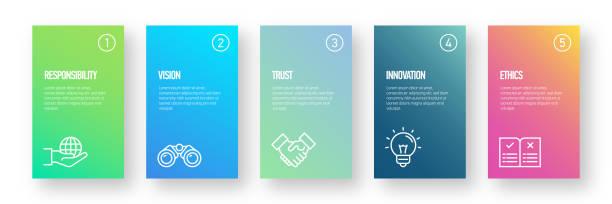 illustrazioni stock, clip art, cartoni animati e icone di tendenza di modello di progettazione infografica dei valori principali con icone e 5 opzioni o passaggi per il diagramma di processo, presentazioni, layout del flusso di lavoro, banner, diagramma di flusso, infografica. - onestà