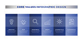 Core Values infographic Design. Timeline Infographic with 6 options. Vector template. Stock illustration