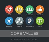 Core Values chart with keywords and icons. Flat design with long shadows.