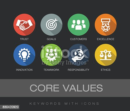 Core Values keywords with icons