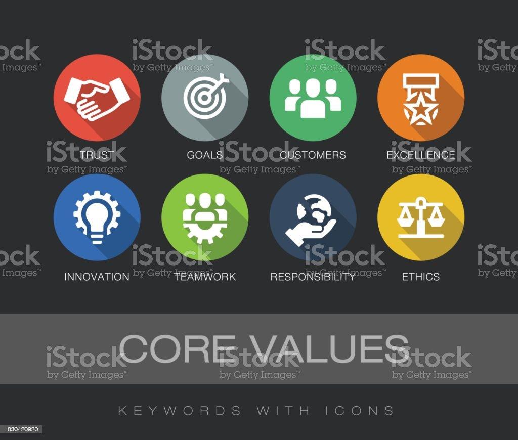 Palavras-chave valores de núcleo com ícones - ilustração de arte em vetor
