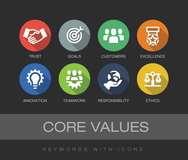 Core Values keywords with icons vector art illustration