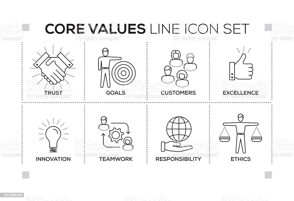 Core Values keywords with monochrome line icons vector art illustration