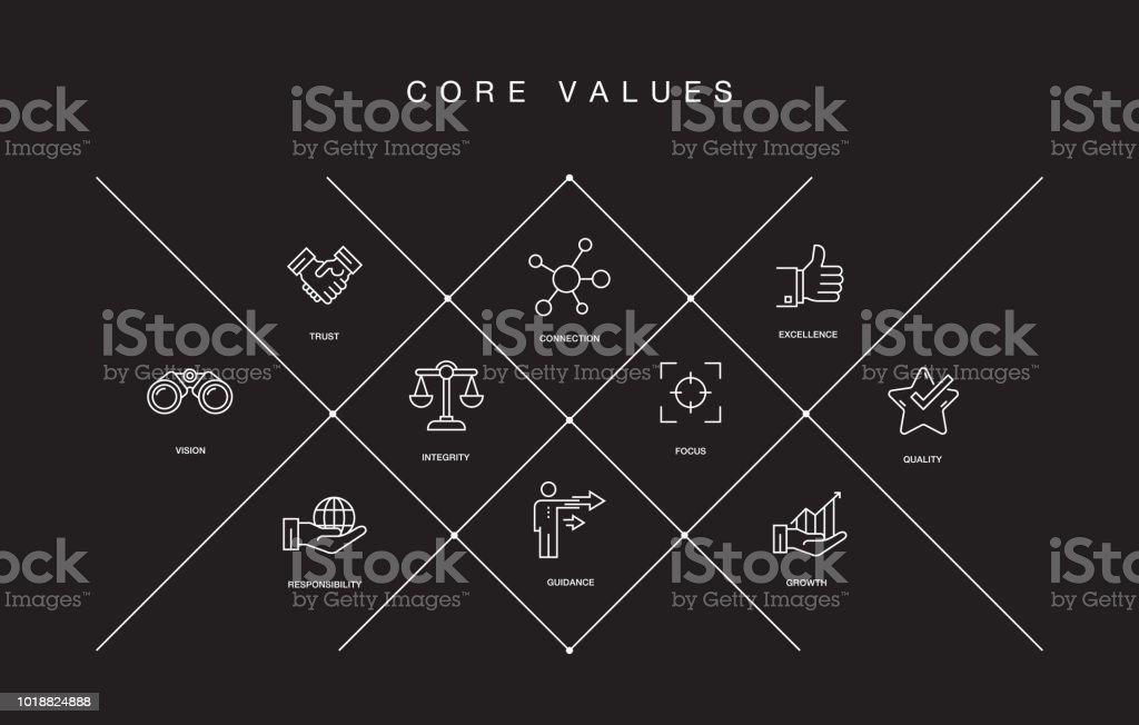 Core Values Line Icons vector art illustration