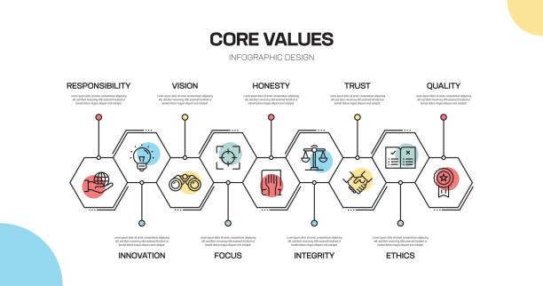 illustrazioni stock, clip art, cartoni animati e icone di tendenza di progettazione infografica linea valori di base - onestà