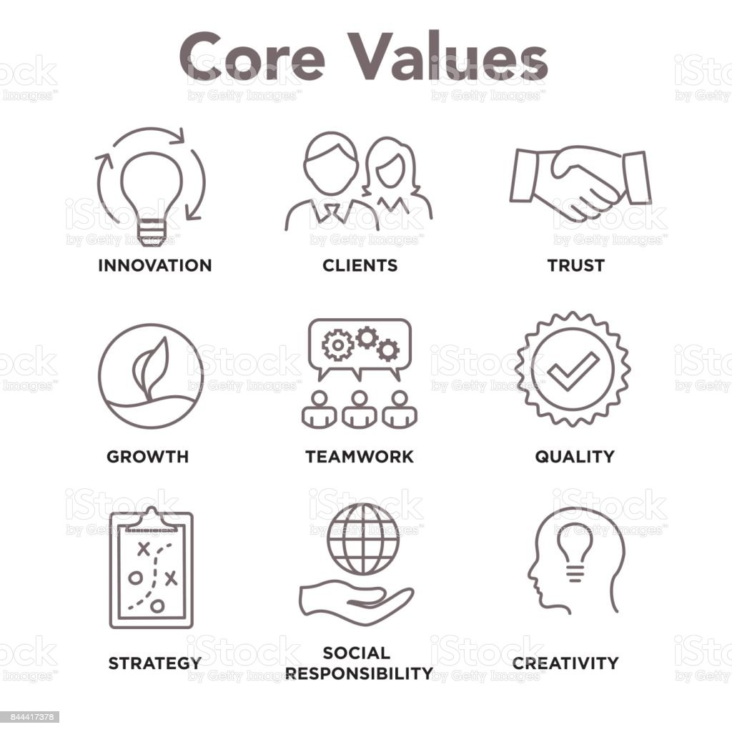 Core Values - Mission, integrity value icon set with vision, honesty, passion, and collaboration as the goal or focus vector art illustration