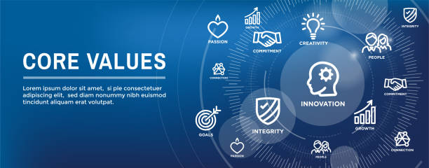 illustrazioni stock, clip art, cartoni animati e icone di tendenza di icona struttura valori di base con persona e intestazione banner web di idee di collaborazione / pensiero - onestà