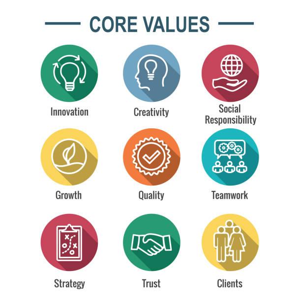 illustrazioni stock, clip art, cartoni animati e icone di tendenza di struttura dei valori fondamentali / icona della linea che trasmette l'integrità - scopo - onestà