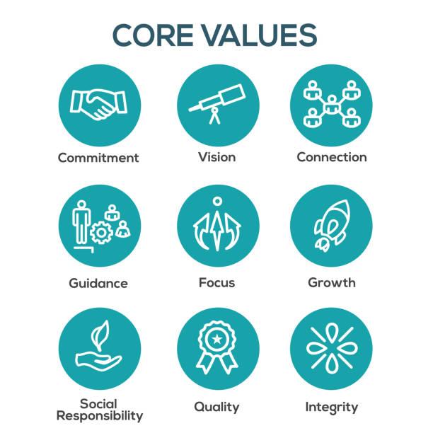 ilustraciones, imágenes clip art, dibujos animados e iconos de stock de valores del esquema / línea icono transmitir integridad - propósito - misión