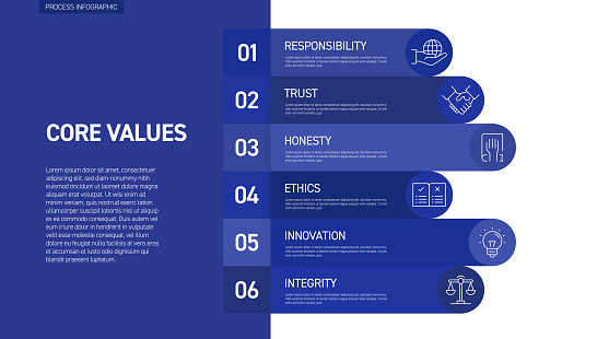 Core Values Related Infographic Design with Line Icons. Simple Outline Symbol Icons.