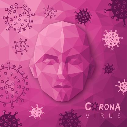 Corona Virus Global Alert