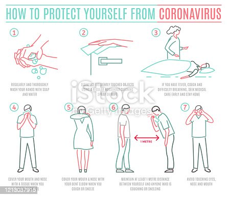 Protective measures against the coronavirus. COVID-19 disease advice for the public. Icon, sign, pictogram in simple style. Medical virology set. Vector illustration isolated on a white background