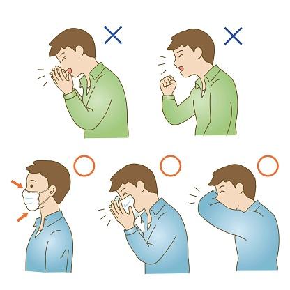 COVID-19 corona virus  Infectious disease prevention icon illustration set