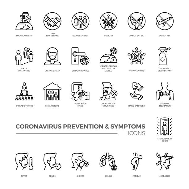 stockillustraties, clipart, cartoons en iconen met corona virus preventie en symptomen lijn pictogram - lockdown