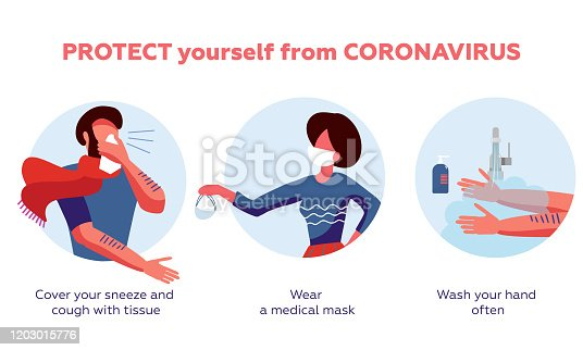 Coronavirus 2019-nCoV disease prevention infographic with illustration and text, healtcare and medicine concept. How to protect yourself from infection