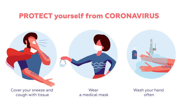 illustrazioni stock, clip art, cartoni animati e icone di tendenza di coronavirus 2019-ncov disease prevention infographic with illustration and text, healtcare and medicine concept. how to protect yourself from infection. - virus protection