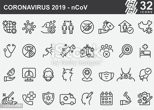 Coronavirus 2019-nCoV Disease Prevention Line Icons