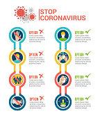 Vector illustration of the Coronavirus 2019-NCOV infographic elements.