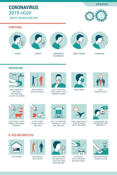coronavirus 2019-ncov infografik mit symptomen und präventionstipps - erkältung und grippe stock-grafiken, -clipart, -cartoons und -symbole