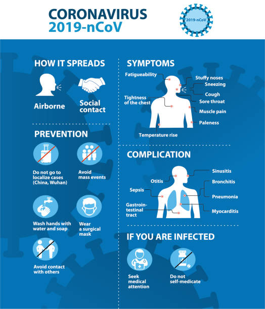 coronavirus 2019-ncov prevention tips, how to prevent coronavirus. infographic elements. - covid stock illustrations