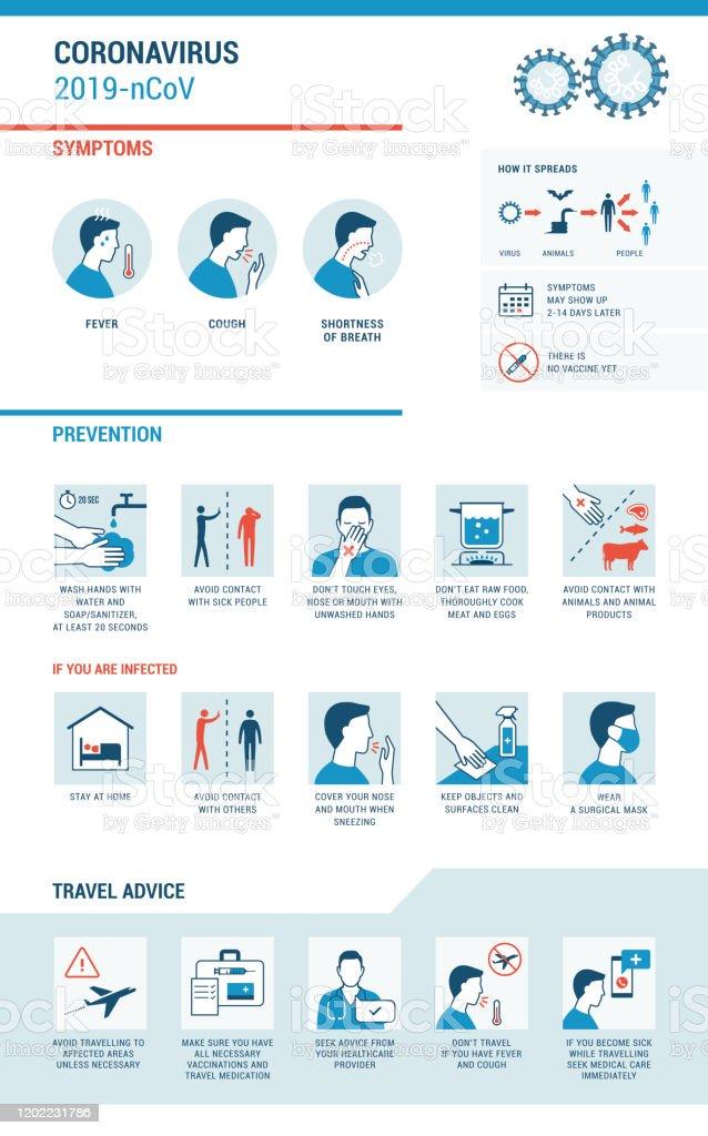 Coronavirus 2019-nCoV symptoms and prevention infographic Coronavirus 2019-nCoV infographic: symptoms, prevention and travel advice Advice stock vector