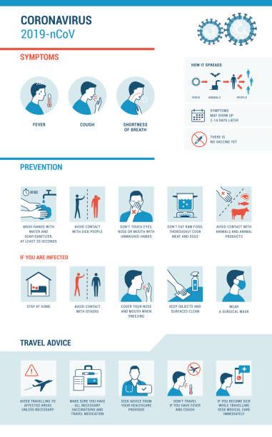 ilustrações, clipart, desenhos animados e ícones de sintomas coronavírus 2019-ncov e infográfico de prevenção - higiene