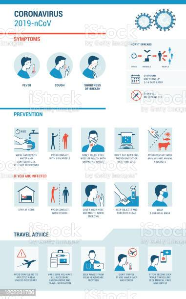 Coronavirus 2019ncov Symptoms And Prevention Infographic Stock Illustration - Download Image Now