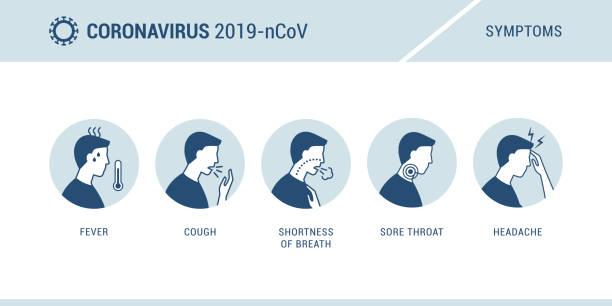 Coronavirus 2019-nCoV symptoms infographic Coronavirus 2019-nCoV symptoms, healthcare and medicine infographic sore throat stock illustrations