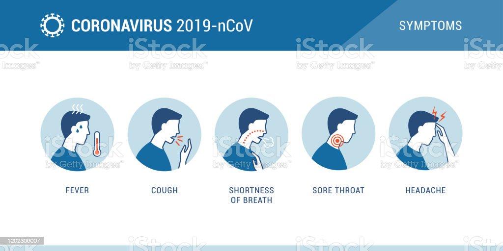 simtomas do corona viros