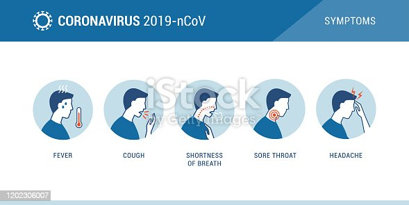 Coronavirus 2019-nCoV symptoms, healthcare and medicine infographic