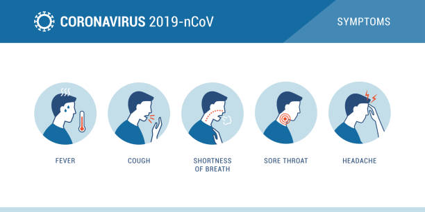 Coronavirus 2019-nCoV symptoms infographic Coronavirus 2019-nCoV symptoms, healthcare and medicine infographic covid icon stock illustrations