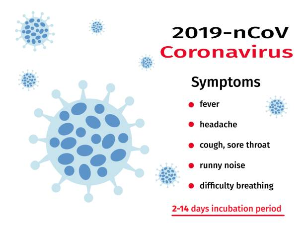 coronavirus alert. 2019-ncov virus symptoms. global epidemic. - virus stock illustrations