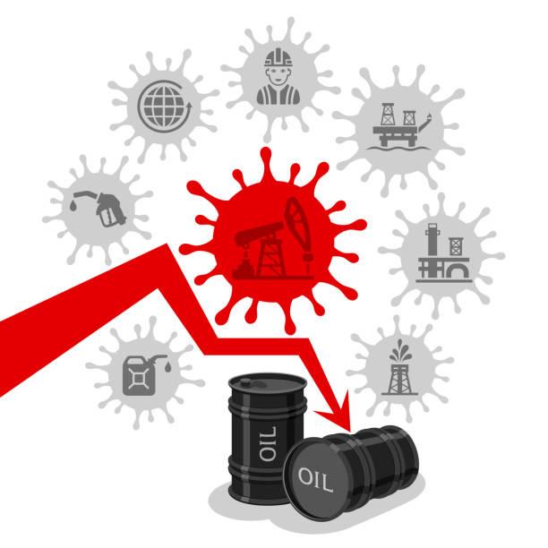 Coronavirus and oil price drop vector art illustration
