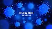 This is Coronavirus Background, Covid-19 Background, Virus Background, Coronavirus Background with Blue Gradient