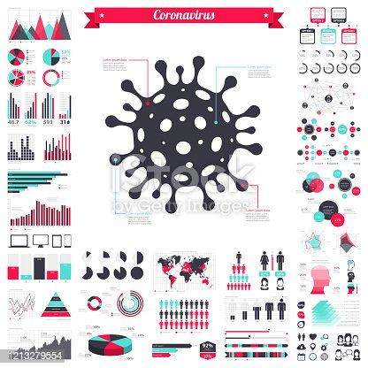 istock Coronavirus cell (COVID-19) with infographic elements - Big creative graphic set 1213279554