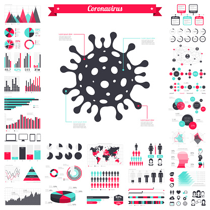Coronavirus cell (COVID-19) with infographic elements - Big creative graphic set