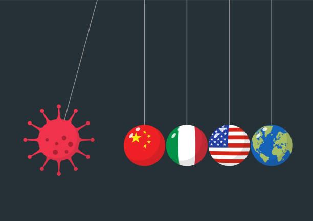 stockillustraties, clipart, cartoons en iconen met coronavirus concept balanceren ballen newtons cradle - recessie