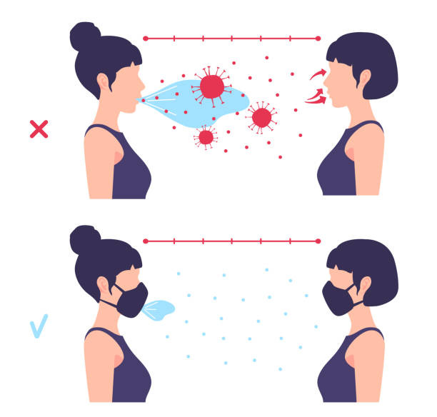 ilustrações de stock, clip art, desenhos animados e ícones de coronavirus contamination during the communication between two people standing at an unsafe distance with and without masks. two girls opposite each other. infectious saliva droplets are in the air. - covid flight