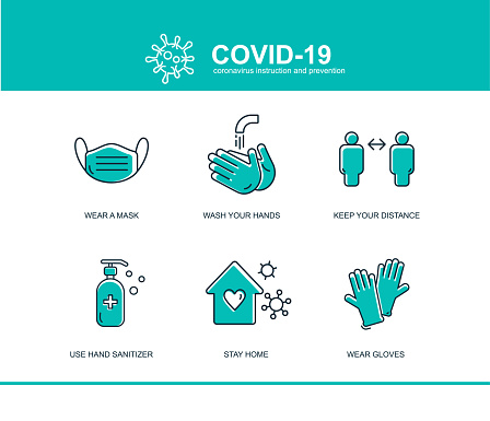 Coronavirus Covid prevention tips icon, how to prevent template. Infographic element health and medical Wuhan vector illustration mask, wash hands, keep distance, stay home