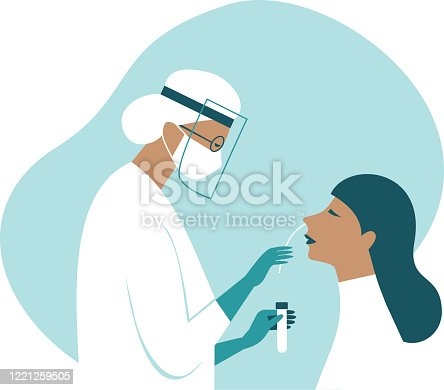istock Coronavirus COVID-19 diagnostics. Doctor wearing full antiviral protective gearmaking nasal swab test for patient. 1221259505