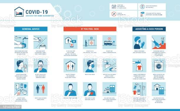 Coronavirus Covid19 Home Quarantine Advices Stock Illustration - Download Image Now