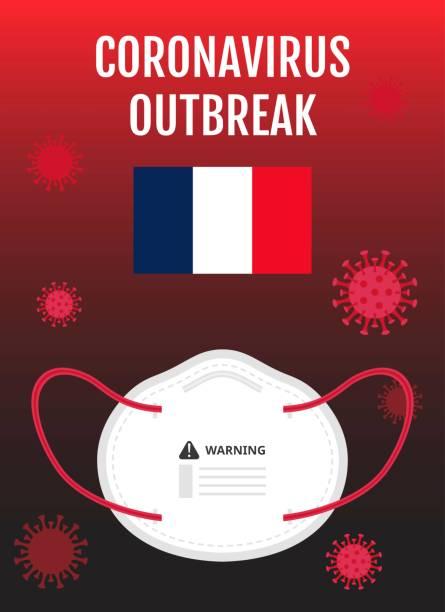illustrations, cliparts, dessins animés et icônes de éclosion de coronavirus covid-19 dans le masque facial de drapeau de pays de france et illustration de vecteurs de bactéries dans la conception plate, - covid france