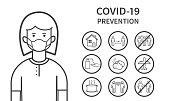 Coronavirus COVID-19 Prevention. Flat line icons set isolated on white background.. Vector illustration