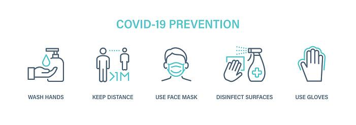 Coronavirus COVID-19 Prevention - Icon Set. Virus vector illustration