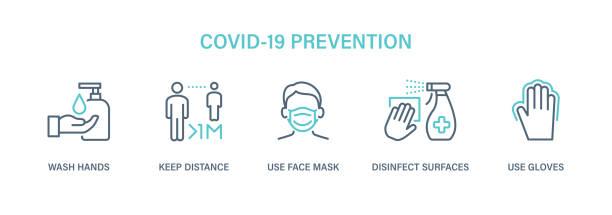 ilustrações de stock, clip art, desenhos animados e ícones de coronavirus covid-19 prevention - icon set. virus vector illustration - na superfície