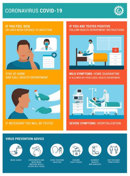 coronavirus covid-19 protection awareness poster - infografiki stock illustrations