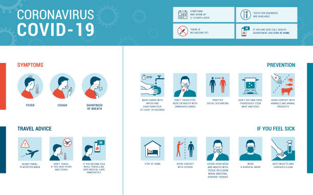 illustrazioni stock, clip art, cartoni animati e icone di tendenza di coronavirus covid-19 symptoms and prevention infographic - carta velina