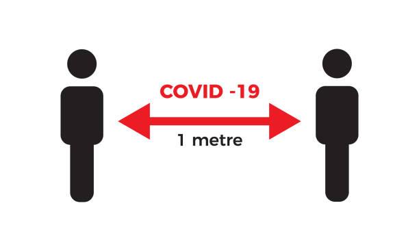 Coronavirus COVID-19 virus social distance concept Coronavirus COVID-19 virus social distance concept. Safety instruction social distancing stock illustrations