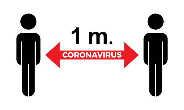 Coronavirus COVID-19 virus social distance concept Coronavirus COVID-19 virus social distance concept. 1 meter Safety instruction distant stock illustrations